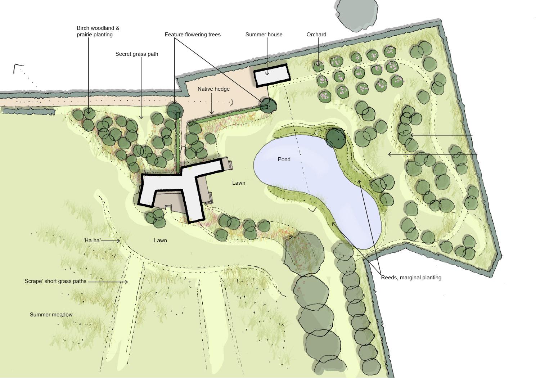 Projects-GardensEstates-WalkFarmBarn_Masterplan-1500x1050