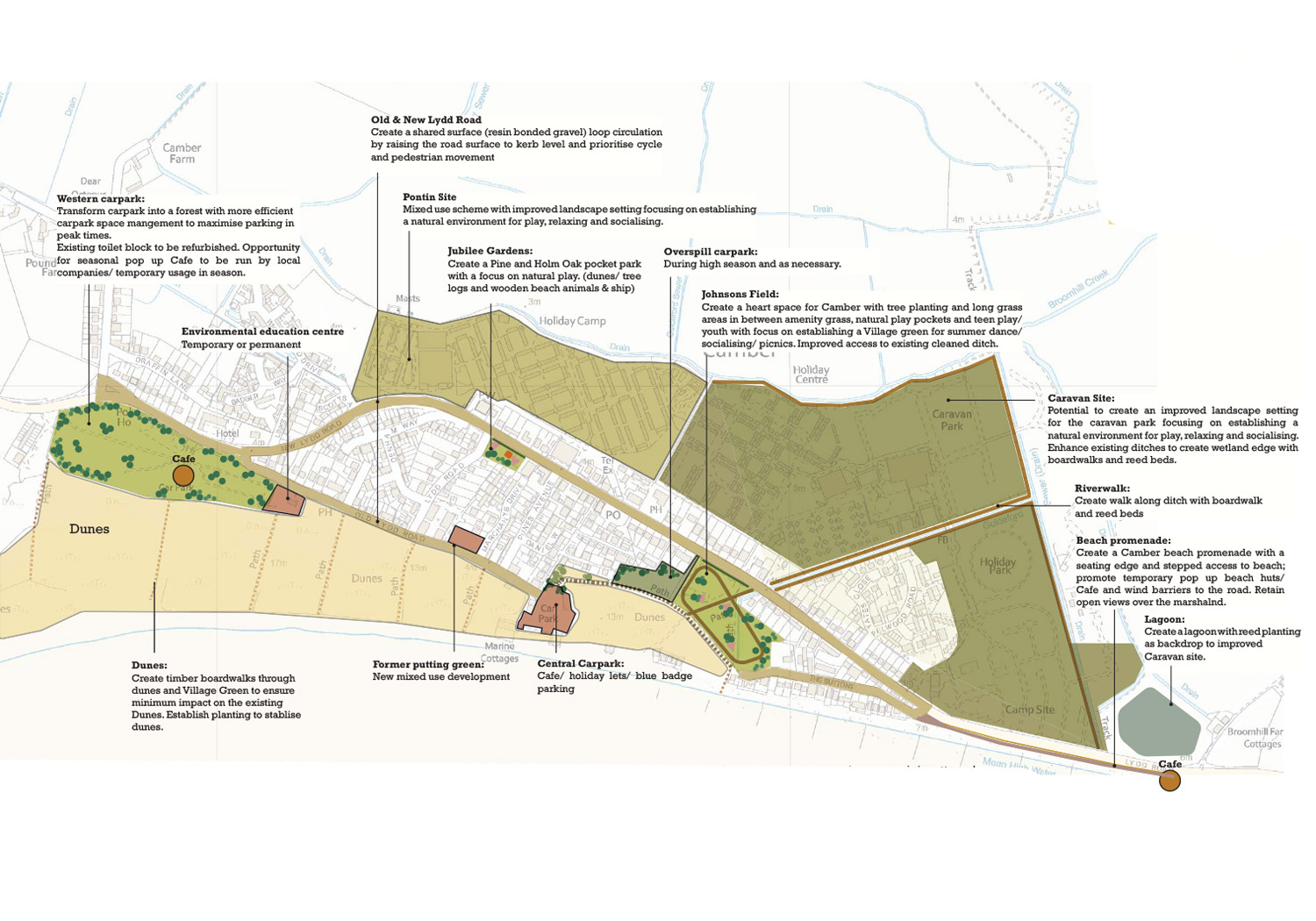 Projects-RecreationTourism-CamberSands_Strategy1-1500x1050