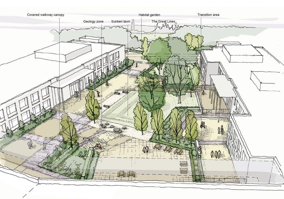 Brompton Academy, Medway